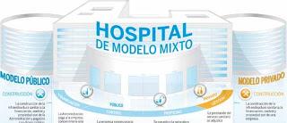 Modelos de gestión sanitaria